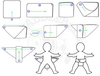 Как сшить памперс для ребенка 12